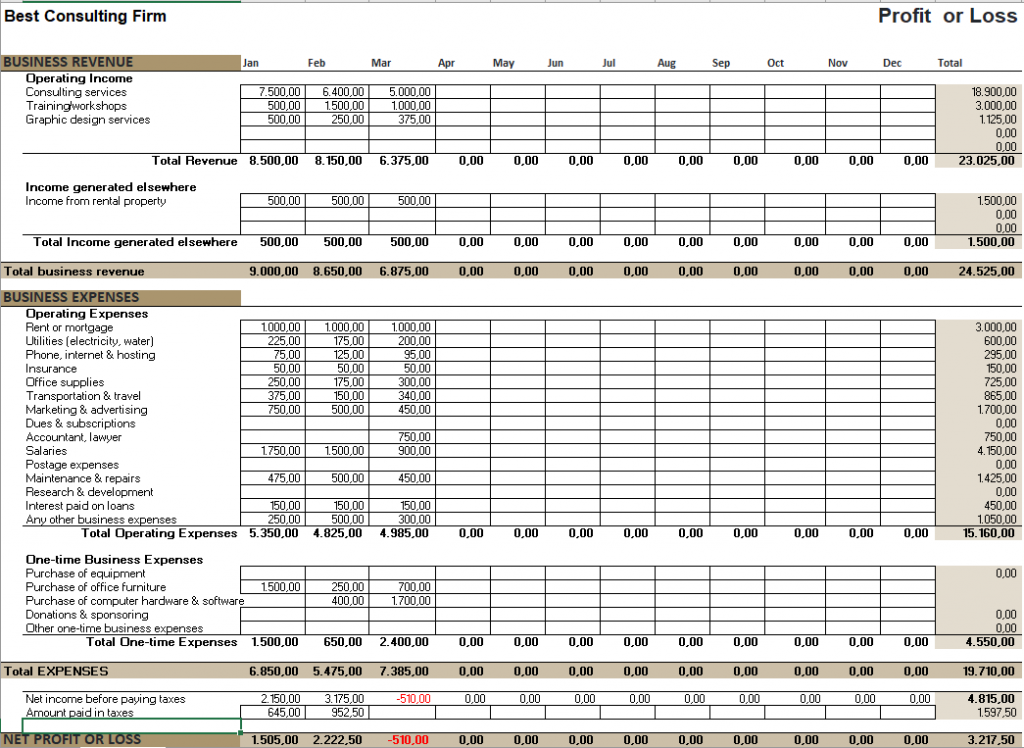 Example of a profit & loss sheet   Guide My Growth